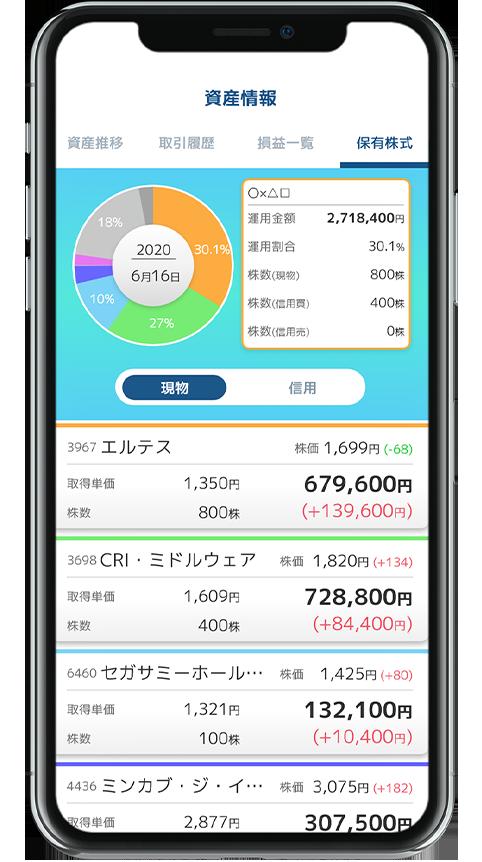 【株view】資産管理アプリの株viewのレビュー!myTradeの後継アプリ!3