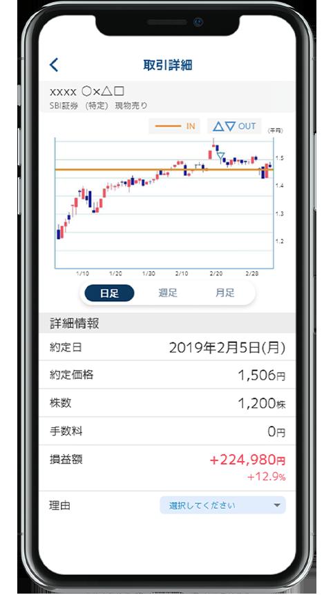 【株view】資産管理アプリの株viewのレビュー!myTradeの後継アプリ!4